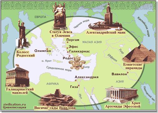 Чудеса света древнего мира